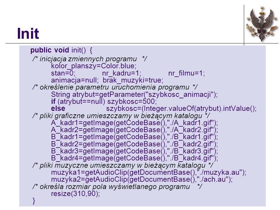 Init public void init() {
