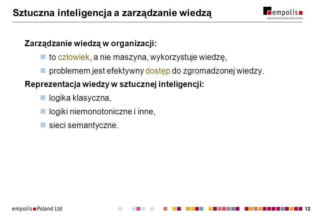 Sztuczna inteligencja a zarządzanie wiedzą