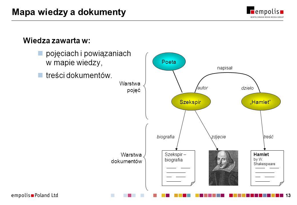 Mapa wiedzy a dokumenty