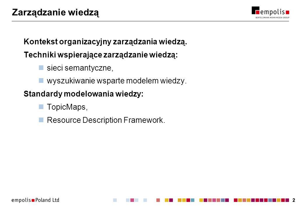 Zarządzanie wiedzą Kontekst organizacyjny zarządzania wiedzą.