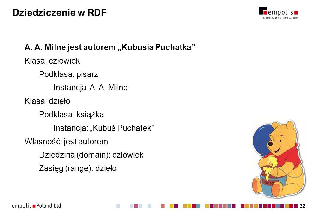 """Dziedziczenie w RDF A. A. Milne jest autorem """"Kubusia Puchatka"""
