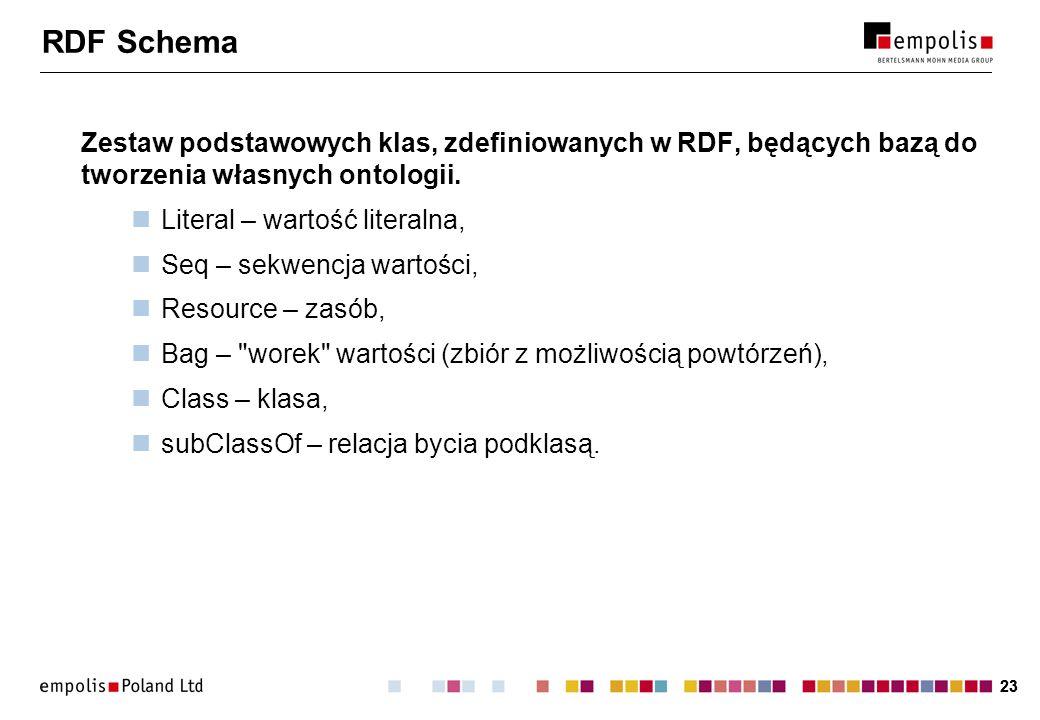 RDF Schema Zestaw podstawowych klas, zdefiniowanych w RDF, będących bazą do tworzenia własnych ontologii.