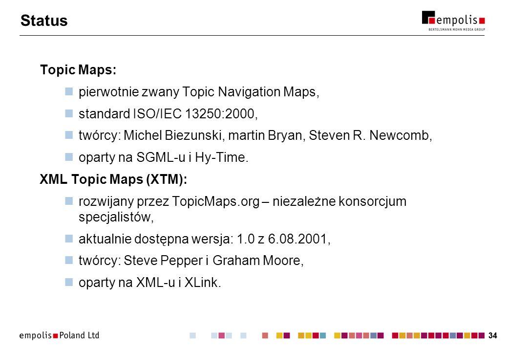 Status Topic Maps: pierwotnie zwany Topic Navigation Maps,