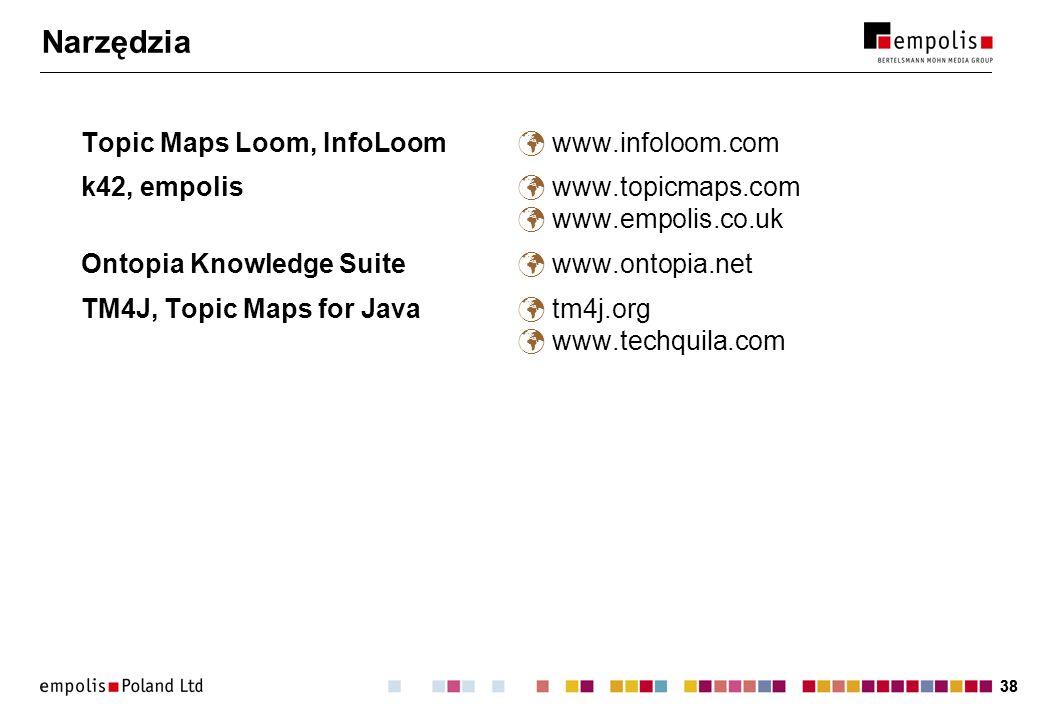 Narzędzia Topic Maps Loom, InfoLoom  www.infoloom.com