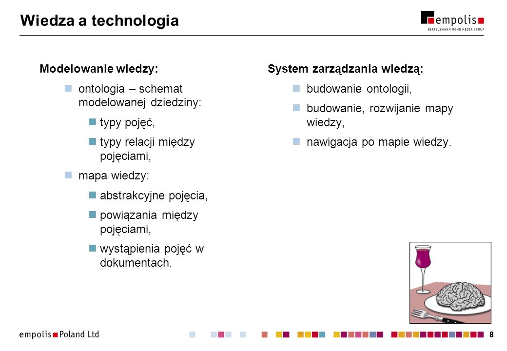 Wiedza a technologia Modelowanie wiedzy: