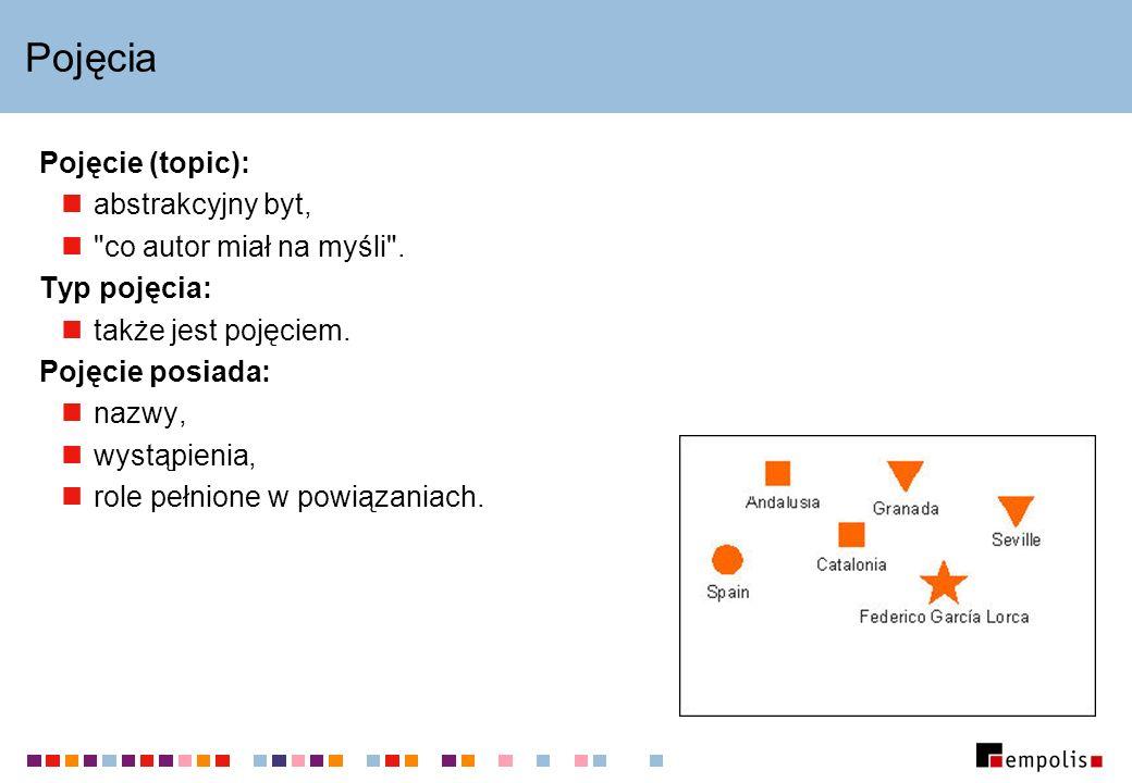 Pojęcia Pojęcie (topic): abstrakcyjny byt, co autor miał na myśli .
