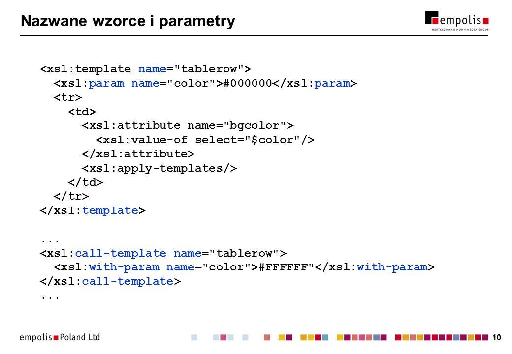 Nazwane wzorce i parametry
