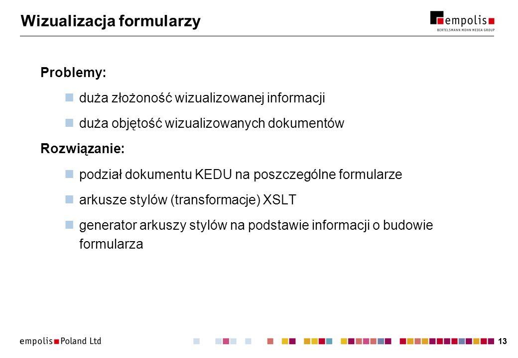 Wizualizacja formularzy