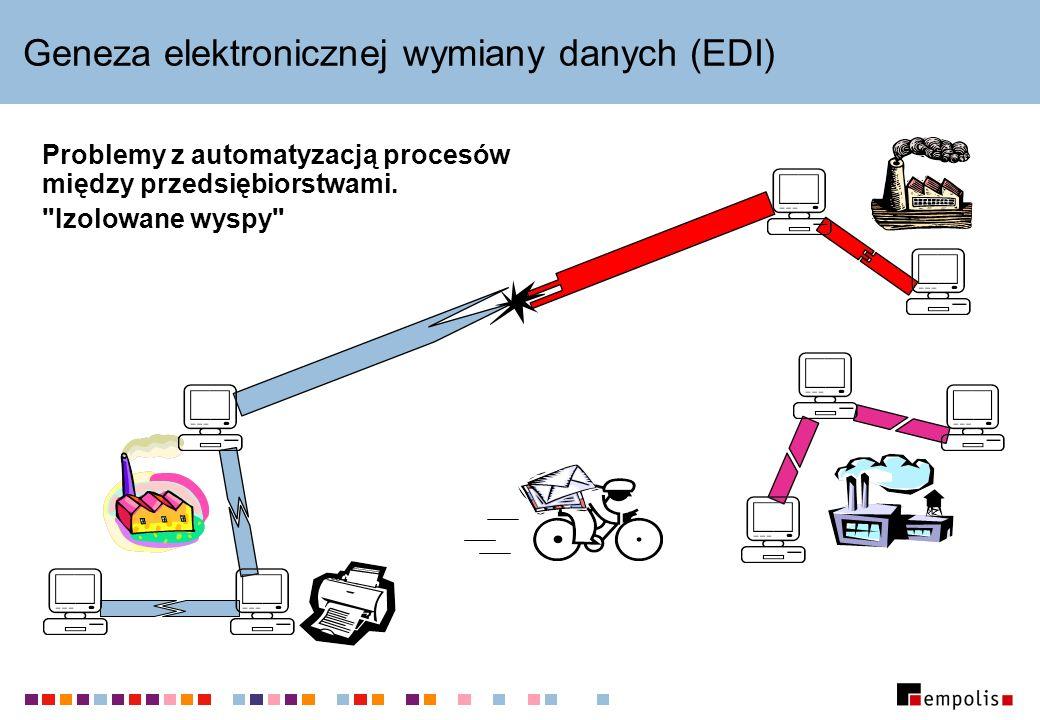 Geneza elektronicznej wymiany danych (EDI)
