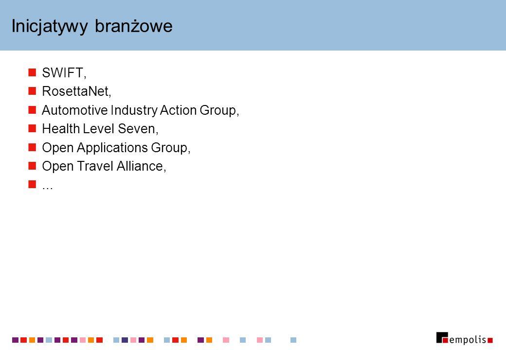 Inicjatywy branżowe SWIFT, RosettaNet,
