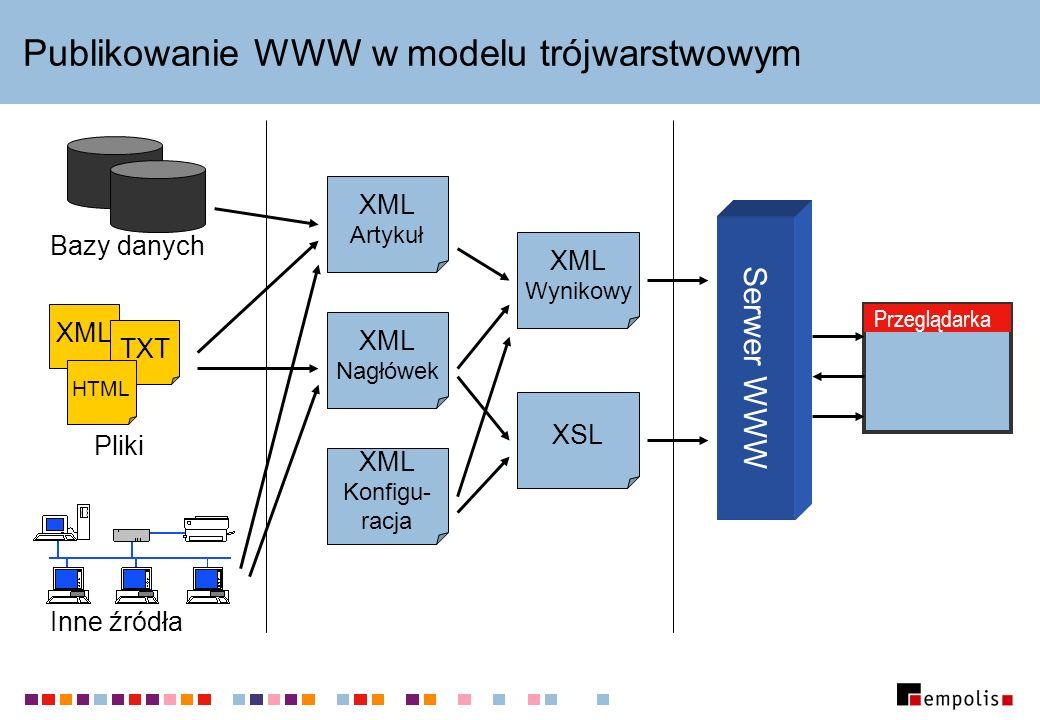 Publikowanie WWW w modelu trójwarstwowym