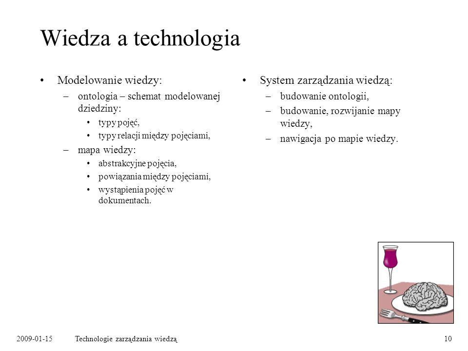 Wiedza a technologia Modelowanie wiedzy: System zarządzania wiedzą: