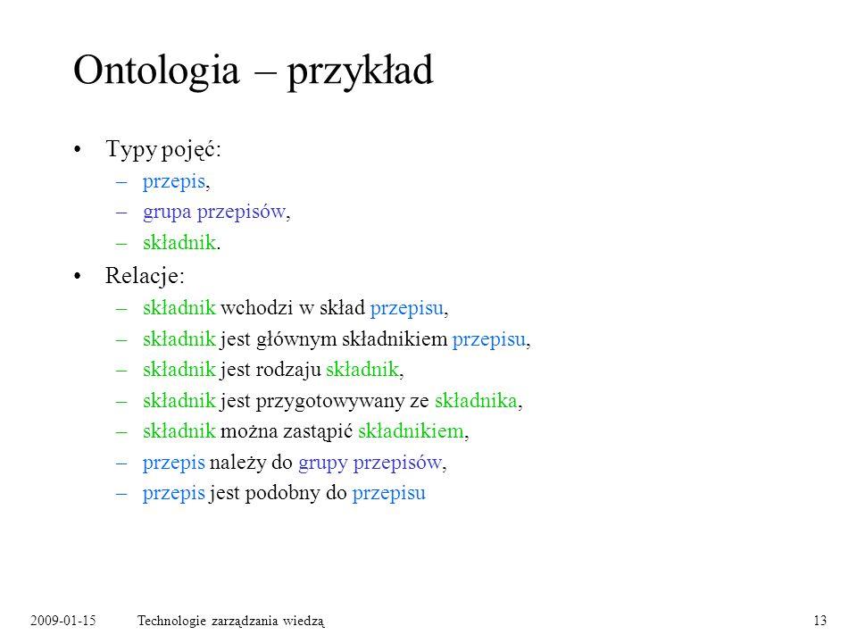 Ontologia – przykład Typy pojęć: Relacje: przepis, grupa przepisów,