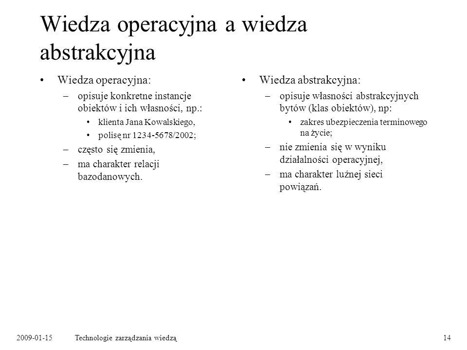 Wiedza operacyjna a wiedza abstrakcyjna