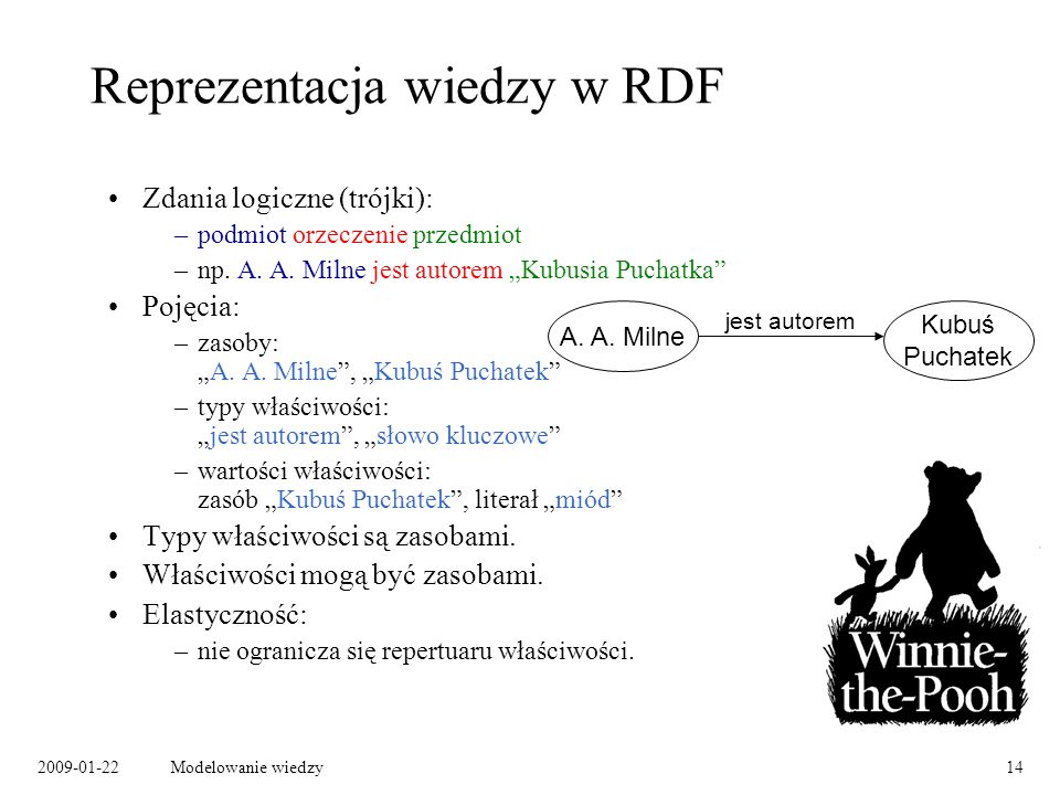 Reprezentacja wiedzy w RDF