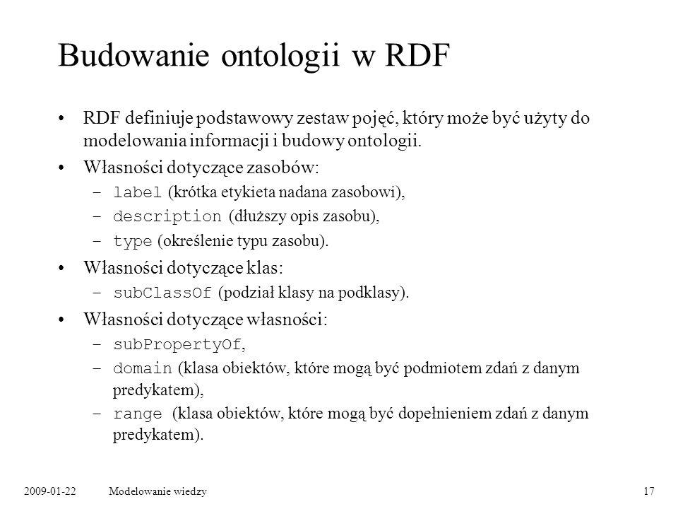 Budowanie ontologii w RDF