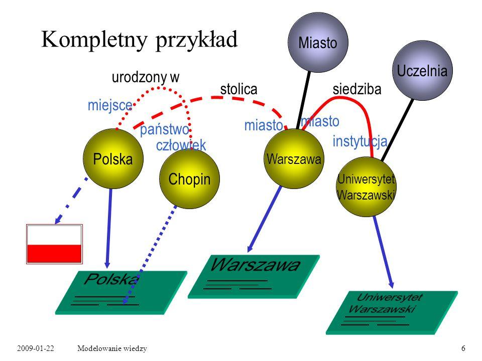 Kompletny przykład Warszawa Polska Miasto Uczelnia urodzony w człowiek