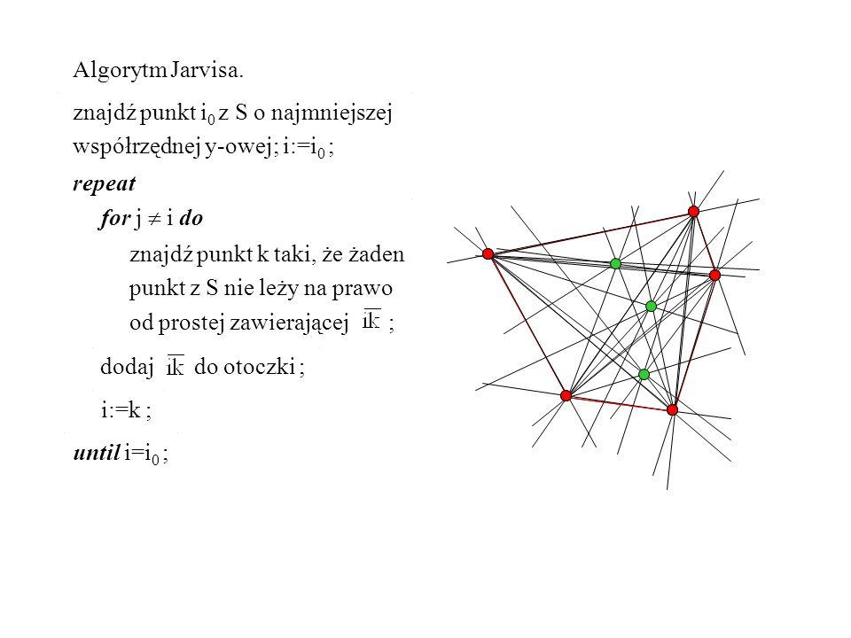 Algorytm Jarvisa. znajdź punkt i0 z S o najmniejszej. współrzędnej y-owej; i:=i0 ; repeat. for j  i do.
