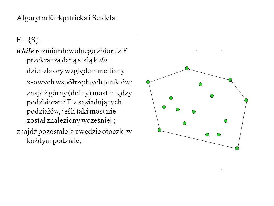 Algorytm Kirkpatricka i Seidela.