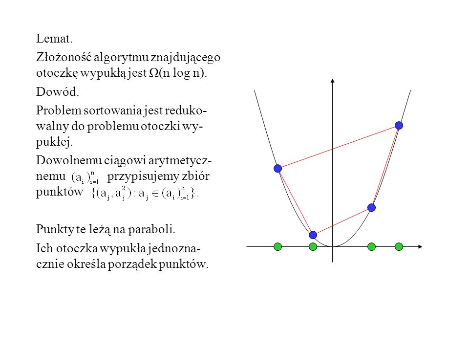Lemat.Złożoność algorytmu znajdującego otoczkę wypukłą jest Ω(n log n). Dowód. Problem sortowania jest reduko-walny do problemu otoczki wy-pukłej.