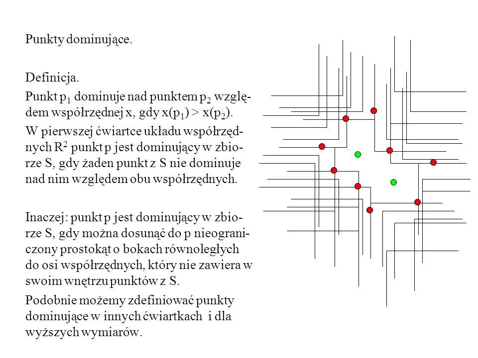 Punkty dominujące. Definicja. Punkt p1 dominuje nad punktem p2 wzglę-dem współrzędnej x, gdy x(p1) > x(p2).
