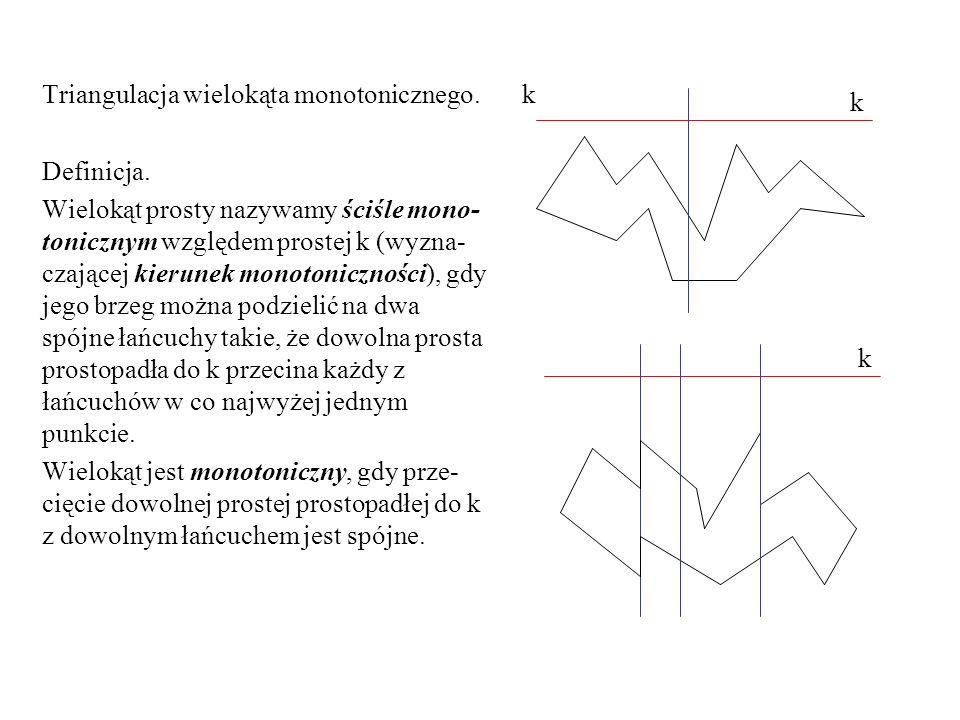 Triangulacja wielokąta monotonicznego.
