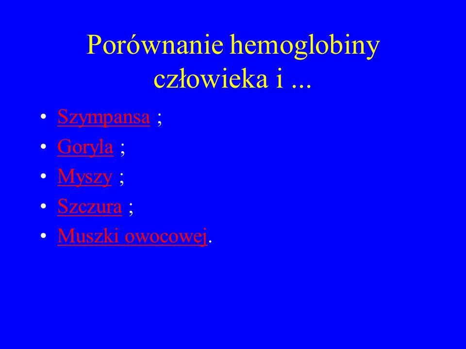 Porównanie hemoglobiny człowieka i ...