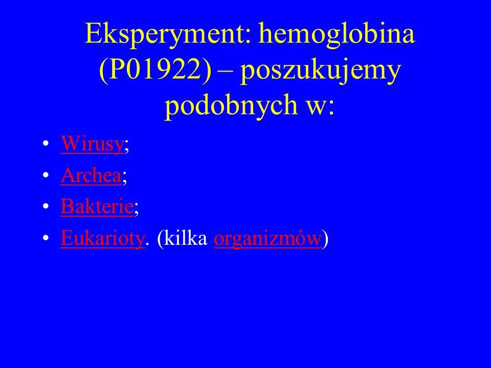 Eksperyment: hemoglobina (P01922) – poszukujemy podobnych w: