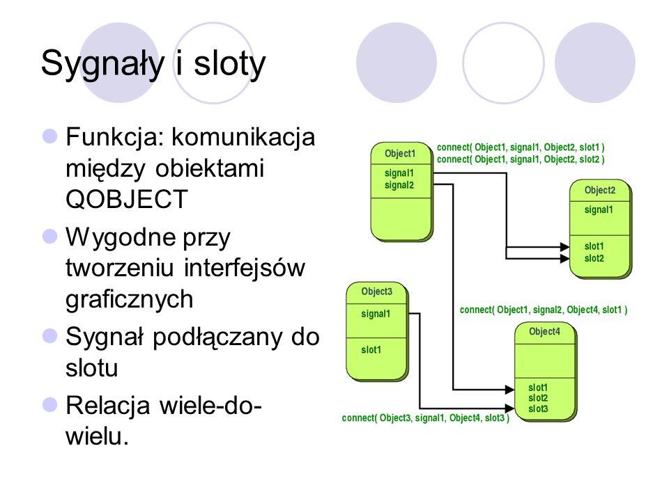 Sygnały i sloty Funkcja: komunikacja między obiektami QOBJECT