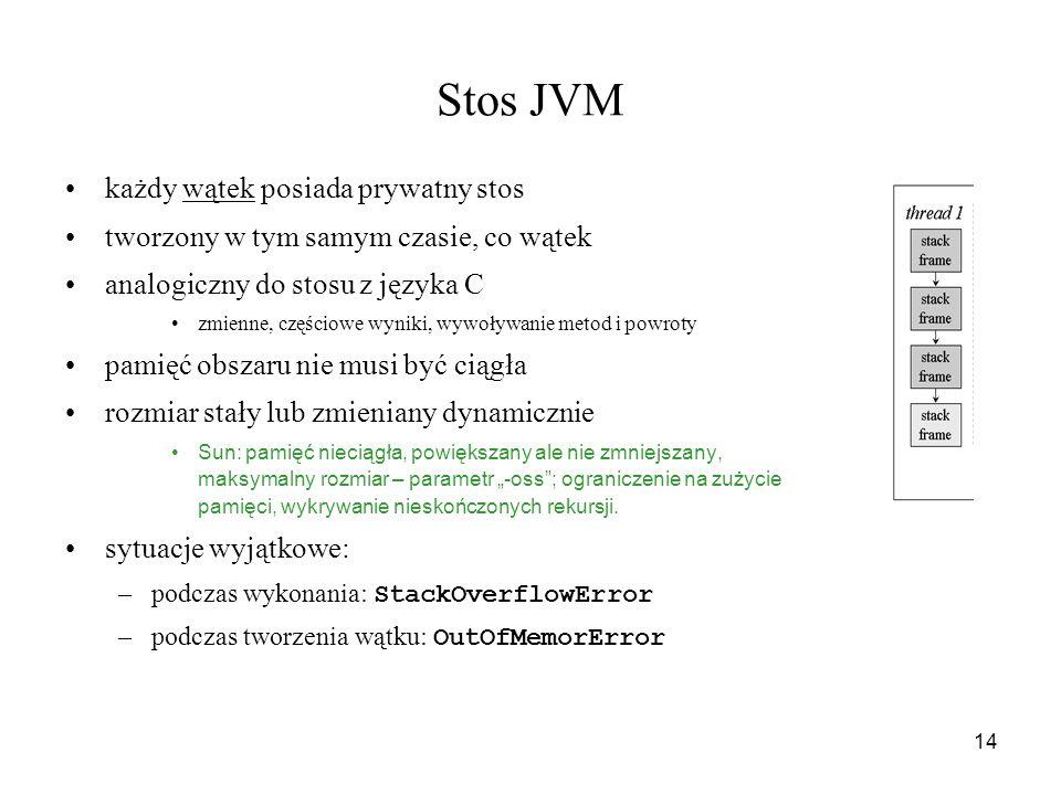 Stos JVM każdy wątek posiada prywatny stos