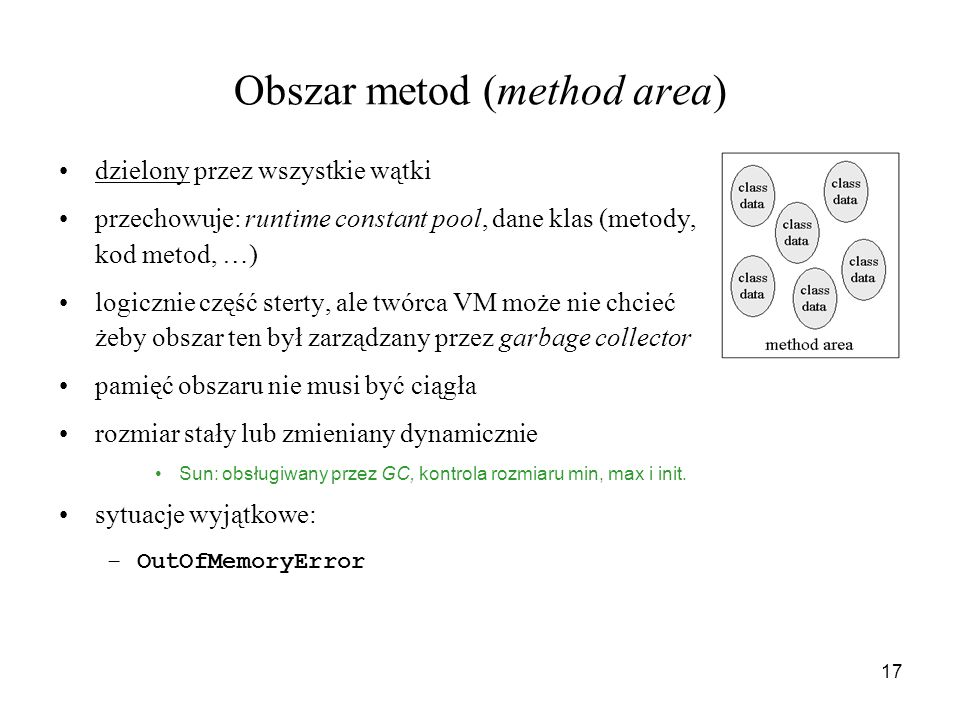 Obszar metod (method area)