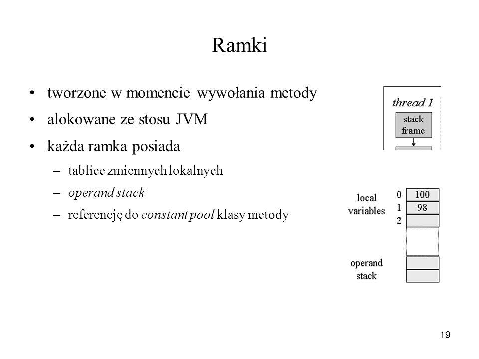 Ramki tworzone w momencie wywołania metody alokowane ze stosu JVM