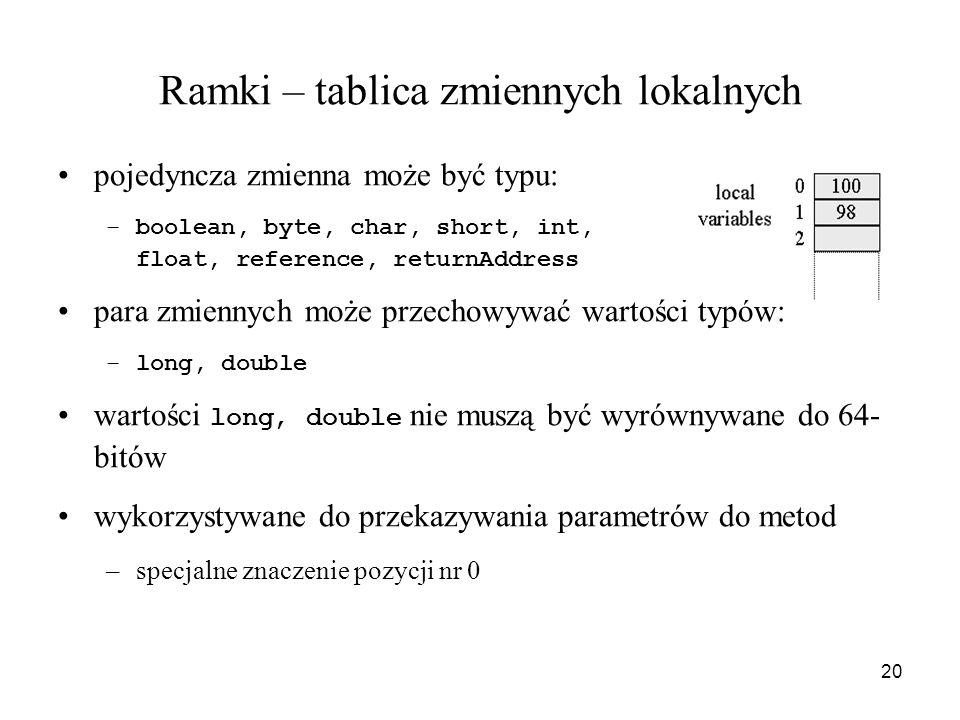 Ramki – tablica zmiennych lokalnych