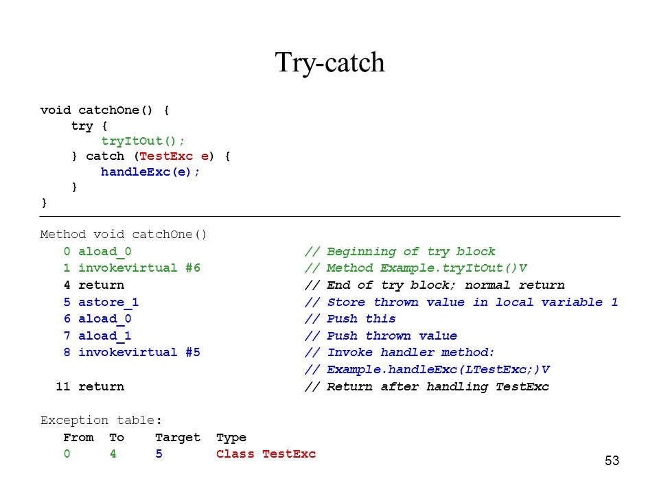 Try-catch void catchOne() { try { tryItOut(); } catch (TestExc e) {
