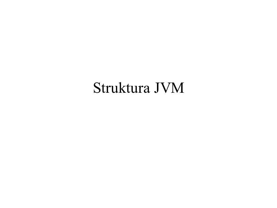 Struktura JVM