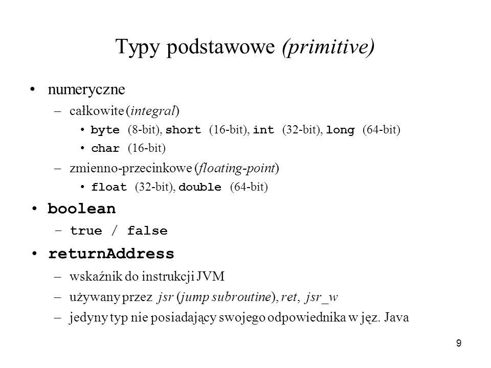 Typy podstawowe (primitive)