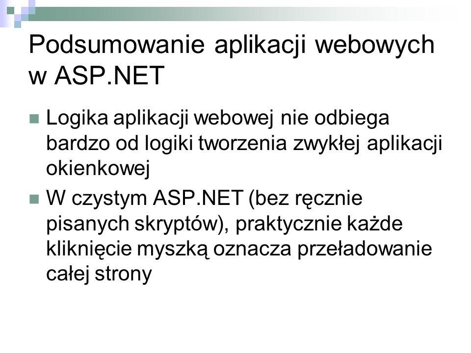 Podsumowanie aplikacji webowych w ASP.NET