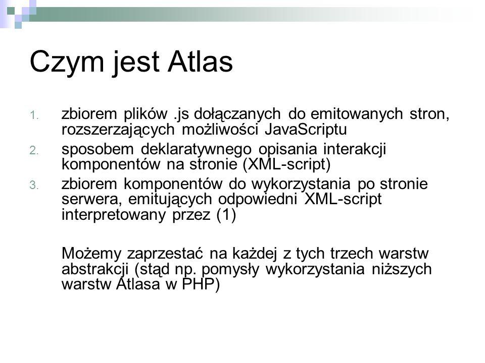 Czym jest Atlas zbiorem plików .js dołączanych do emitowanych stron, rozszerzających możliwości JavaScriptu.