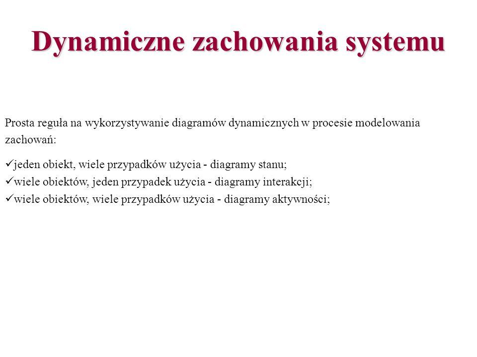 Dynamiczne zachowania systemu