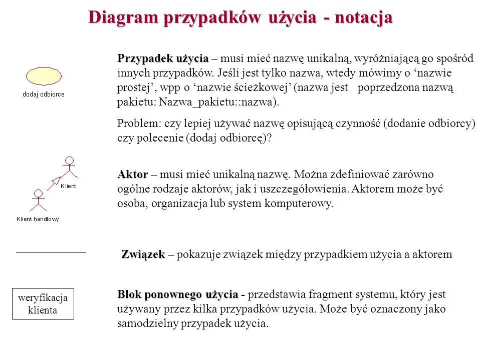 Diagram przypadków użycia - notacja