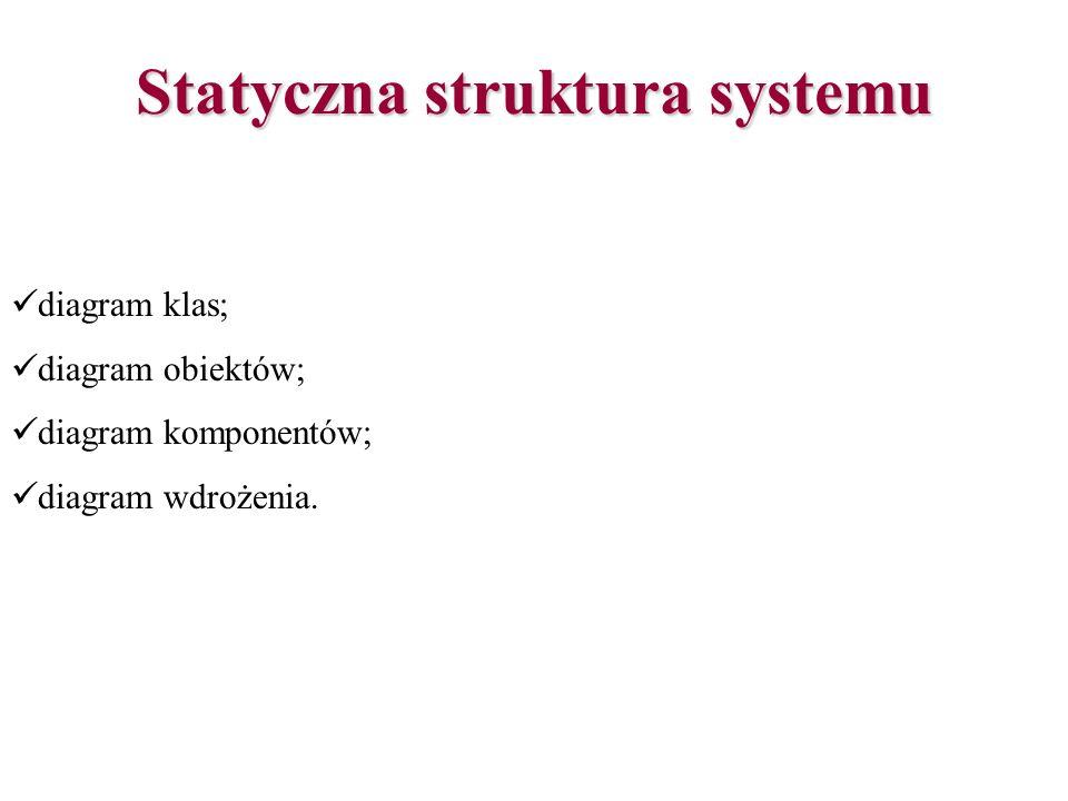 Statyczna struktura systemu