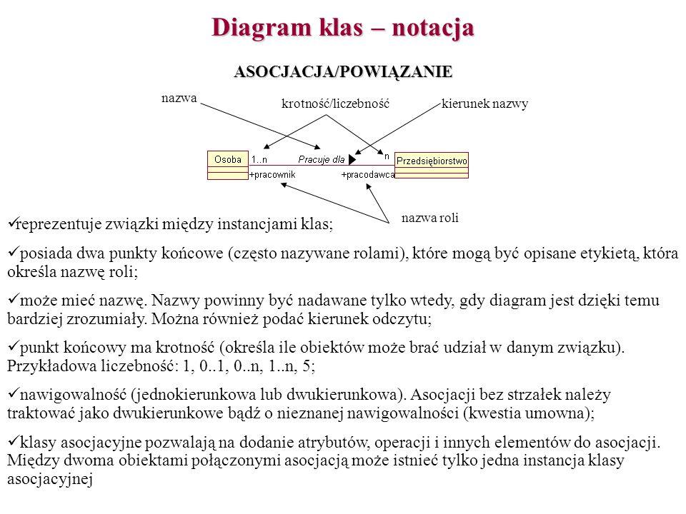 ASOCJACJA/POWIĄZANIE