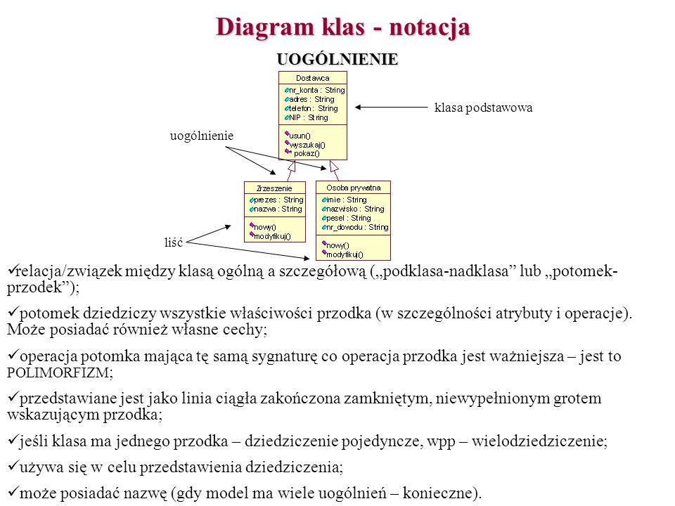 Diagram klas - notacja UOGÓLNIENIE