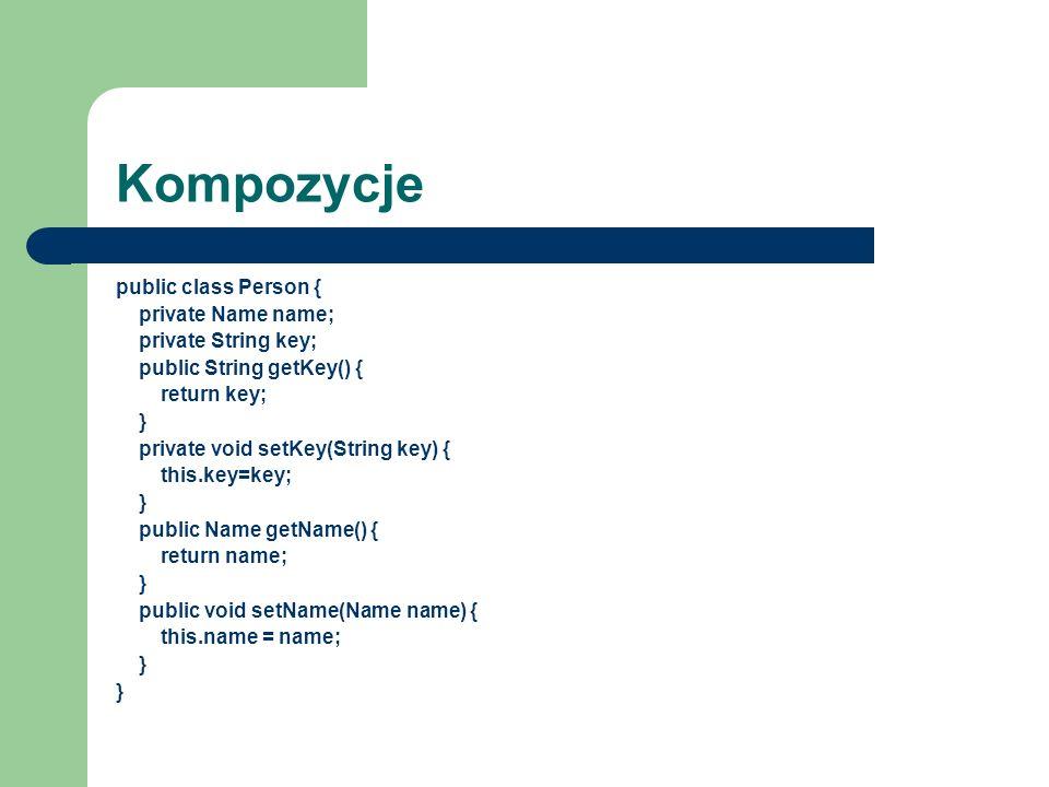 Kompozycje public class Person { private Name name;