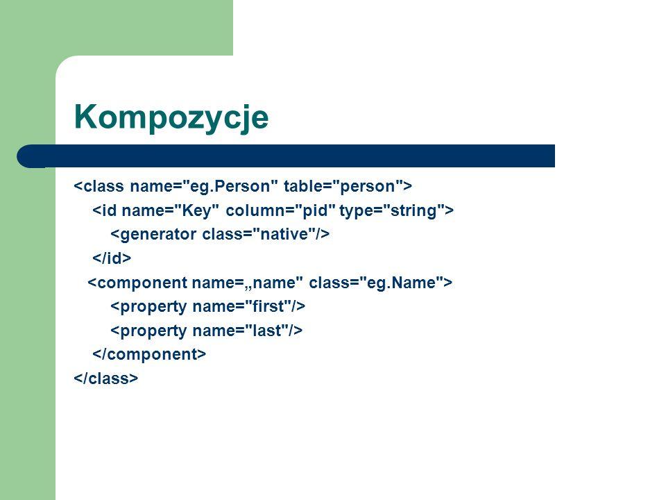 Kompozycje <class name= eg.Person table= person >