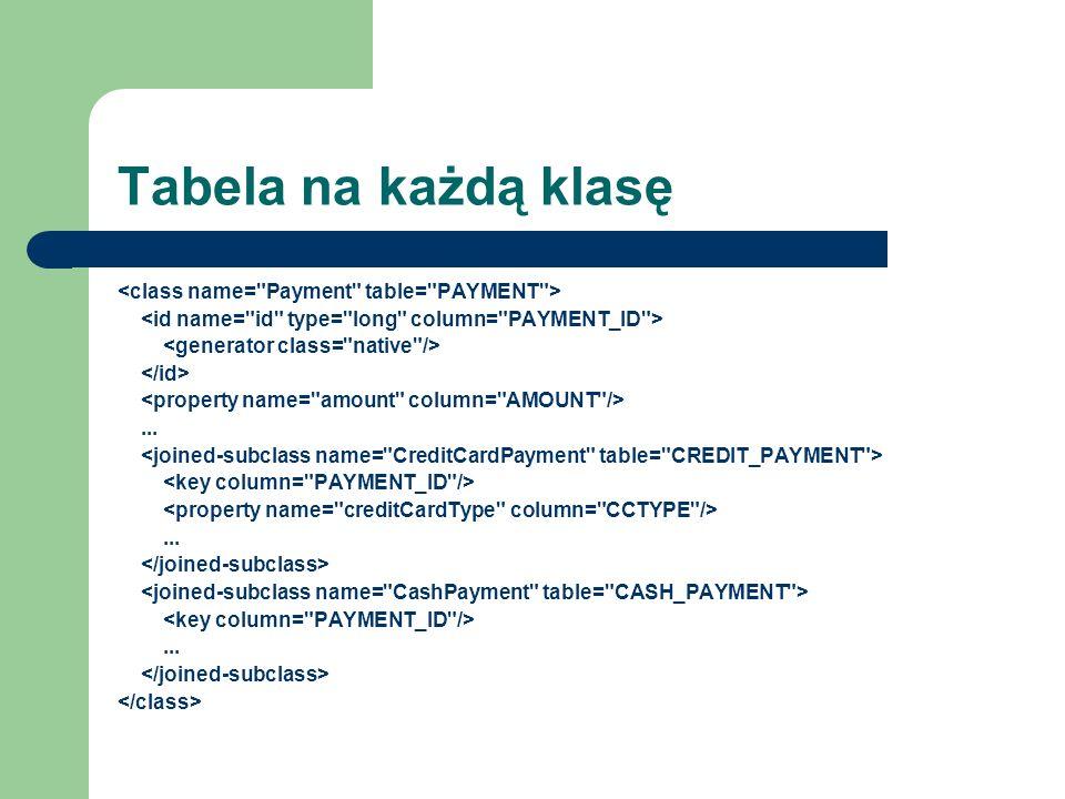 Tabela na każdą klasę <class name= Payment table= PAYMENT >