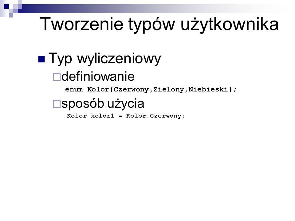 Tworzenie typów użytkownika