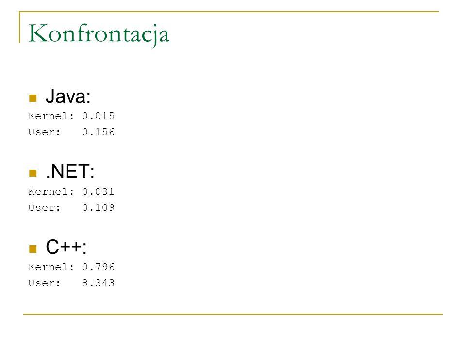 Konfrontacja Java: .NET: C++: Kernel: 0.015 User: 0.156 Kernel: 0.031