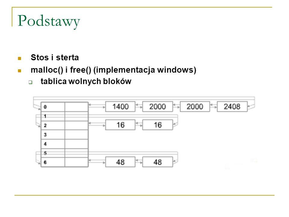 Podstawy Stos i sterta malloc() i free() (implementacja windows)