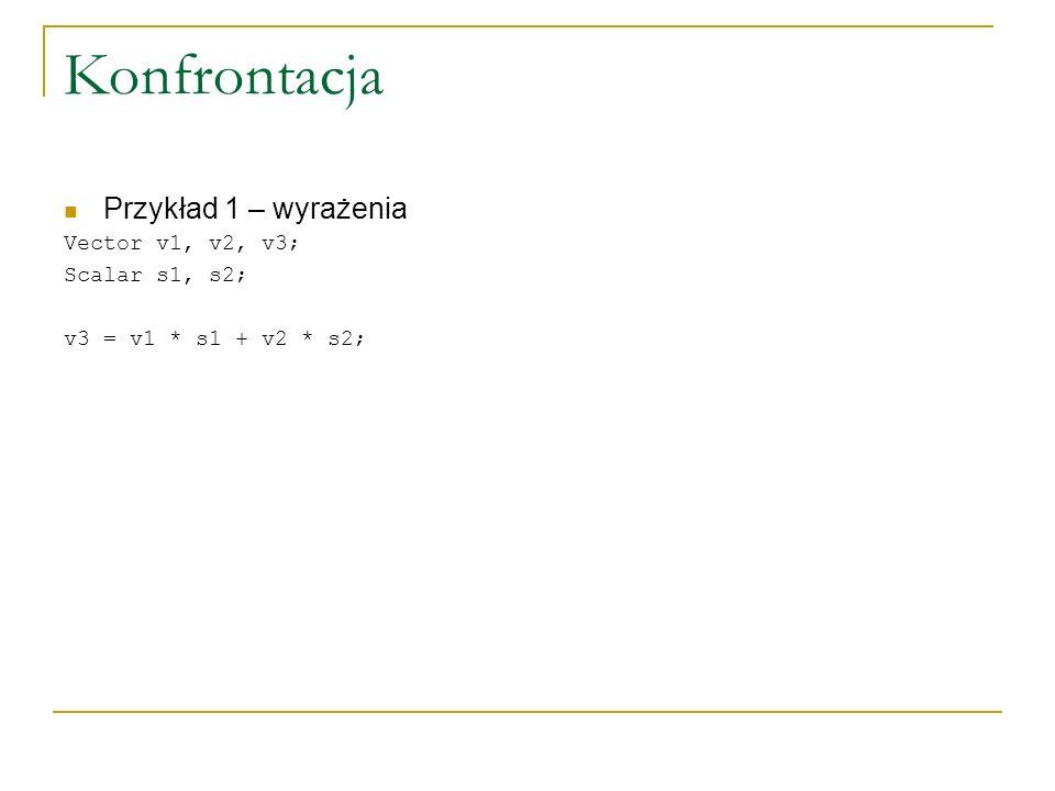 Konfrontacja Przykład 1 – wyrażenia Vector v1, v2, v3; Scalar s1, s2;